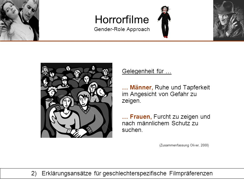 Horrorfilme Gender-Role Approach