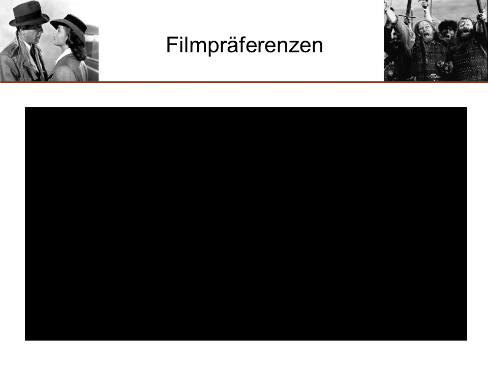 Filmpräferenzen (Video 1)