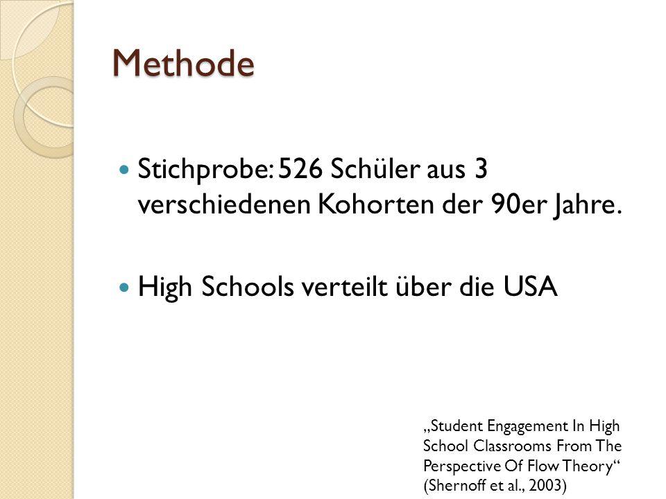Methode Stichprobe: 526 Schüler aus 3 verschiedenen Kohorten der 90er Jahre. High Schools verteilt über die USA.