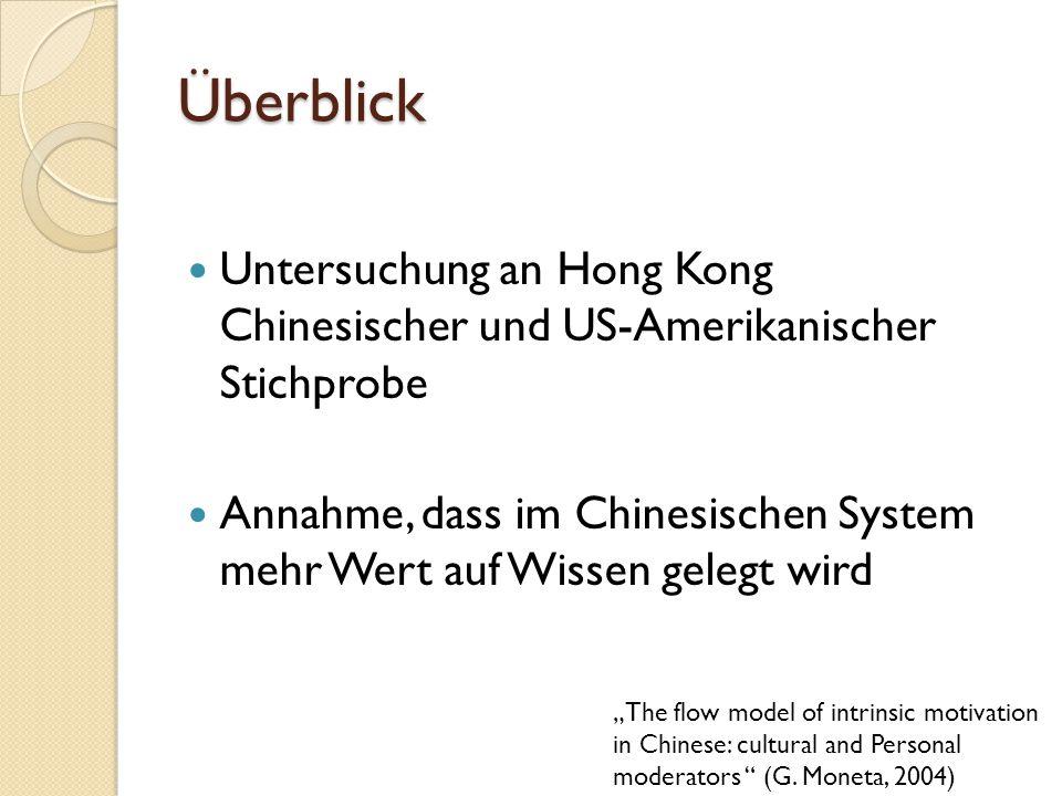 Überblick Untersuchung an Hong Kong Chinesischer und US-Amerikanischer Stichprobe.
