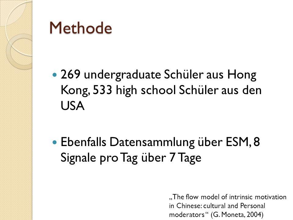 Methode 269 undergraduate Schüler aus Hong Kong, 533 high school Schüler aus den USA.