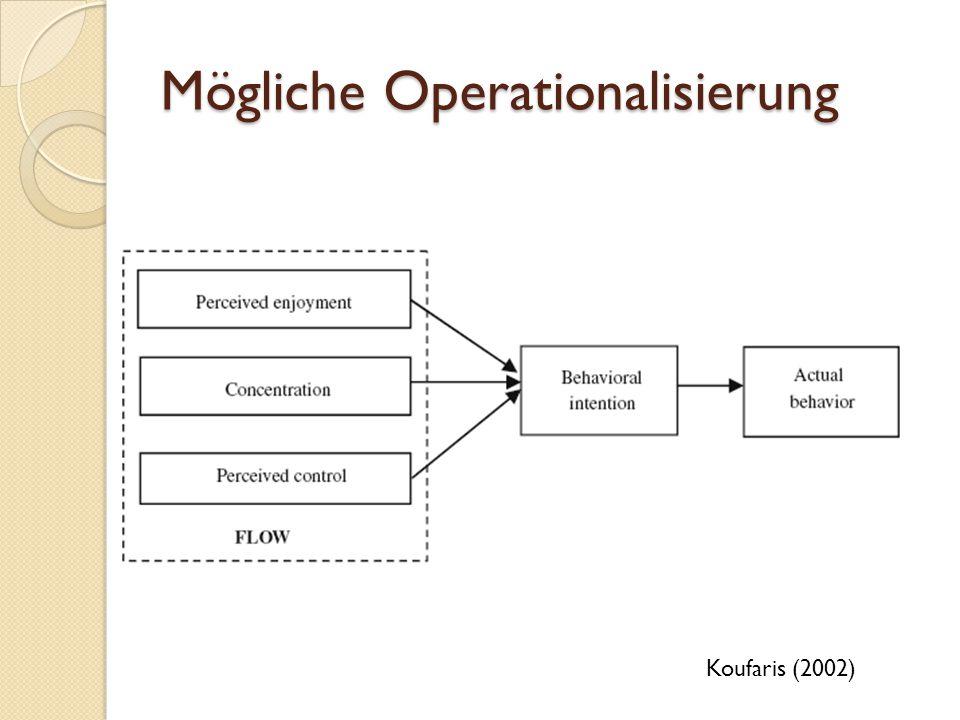 Mögliche Operationalisierung