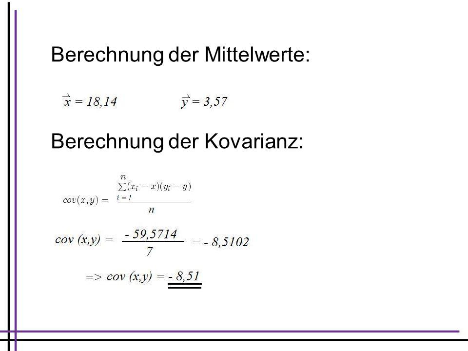 Berechnung der Mittelwerte: