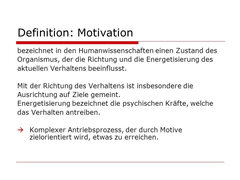 Definition: Motivation