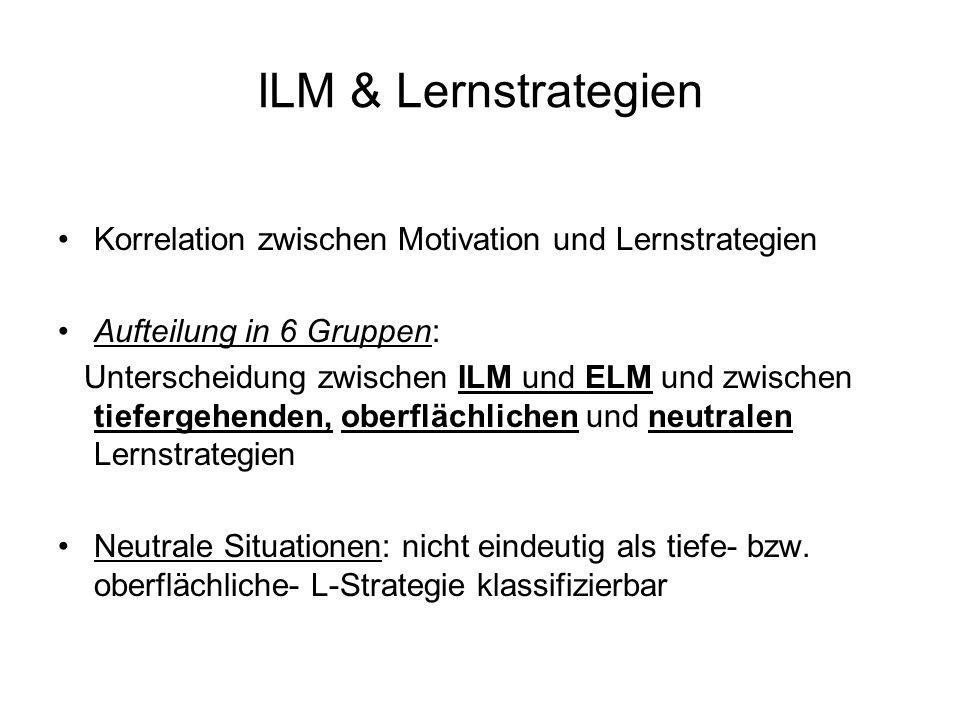 ILM & Lernstrategien Korrelation zwischen Motivation und Lernstrategien. Aufteilung in 6 Gruppen: