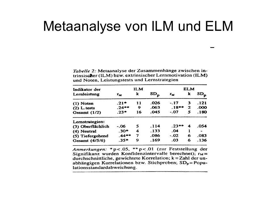 Metaanalyse von ILM und ELM