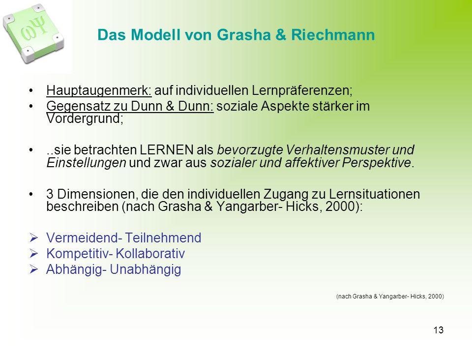 Das Modell von Grasha & Riechmann