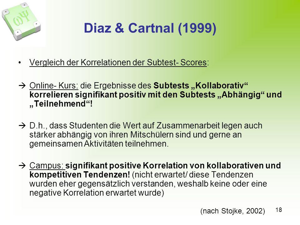 Diaz & Cartnal (1999) Vergleich der Korrelationen der Subtest- Scores: