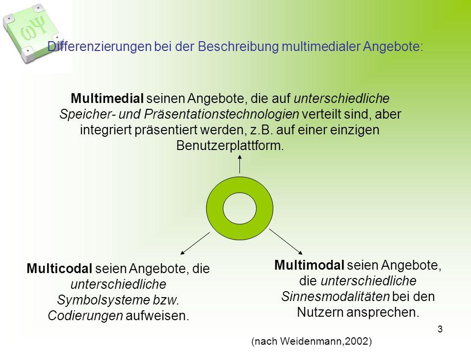 Differenzierungen bei der Beschreibung multimedialer Angebote: