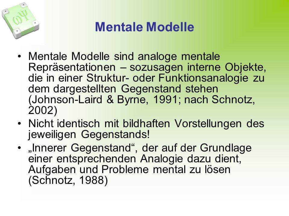 Mentale Modelle