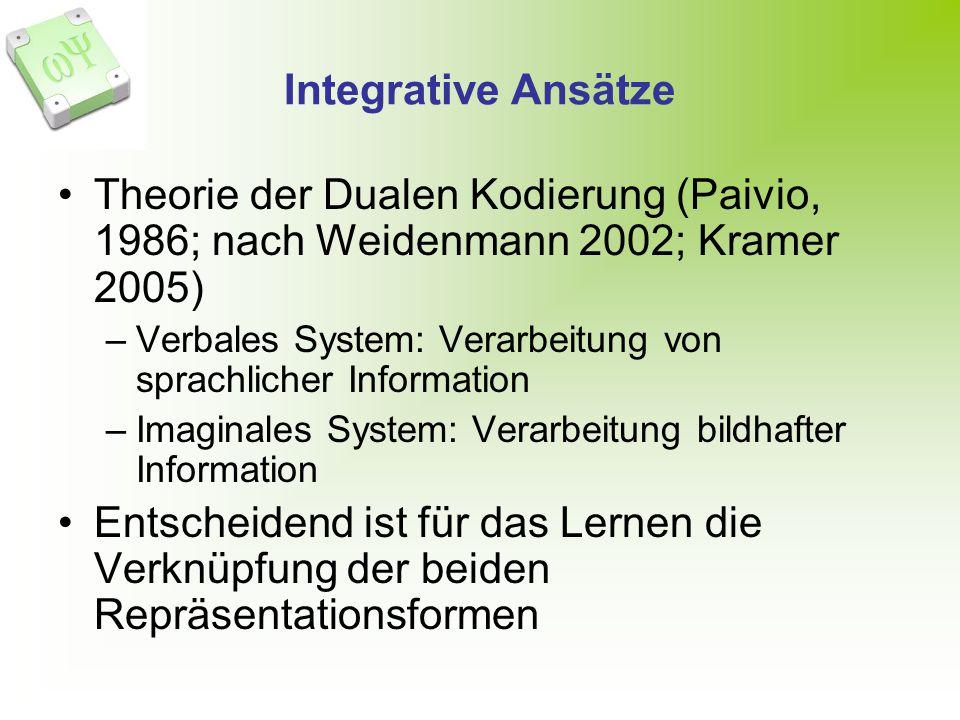 Integrative Ansätze Theorie der Dualen Kodierung (Paivio, 1986; nach Weidenmann 2002; Kramer 2005)