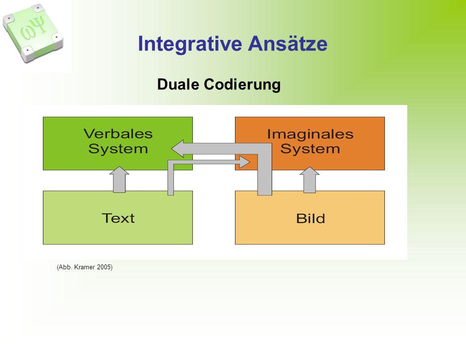 Integrative Ansätze Duale Codierung (Abb. Kramer 2005)