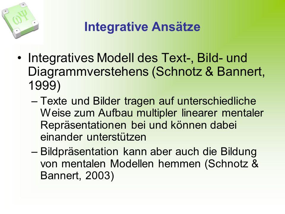 Integrative Ansätze Integratives Modell des Text-, Bild- und Diagrammverstehens (Schnotz & Bannert, 1999)