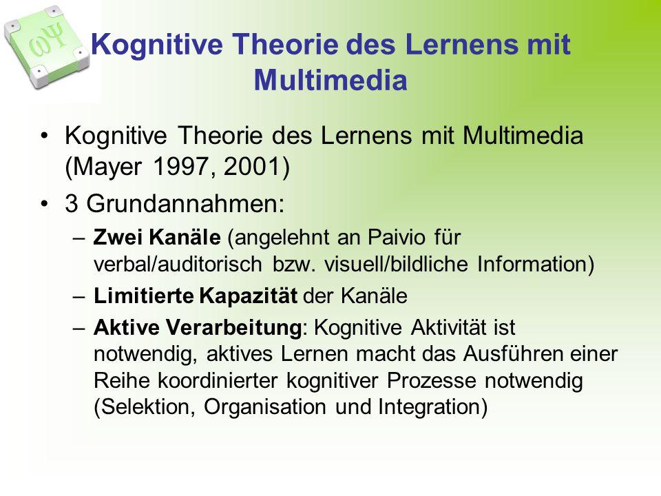 Kognitive Theorie des Lernens mit Multimedia