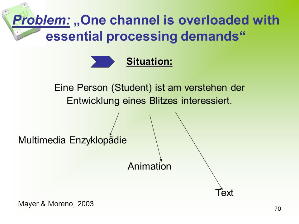 "Problem: ""One channel is overloaded with essential processing demands"