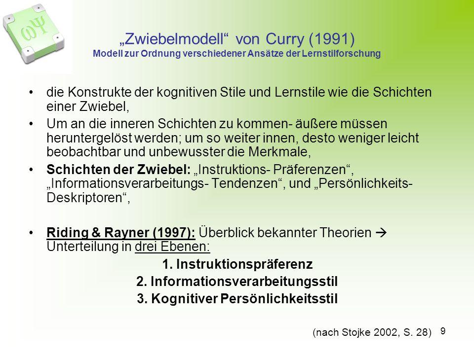"""""""Zwiebelmodell von Curry (1991) Modell zur Ordnung verschiedener Ansätze der Lernstilforschung"""