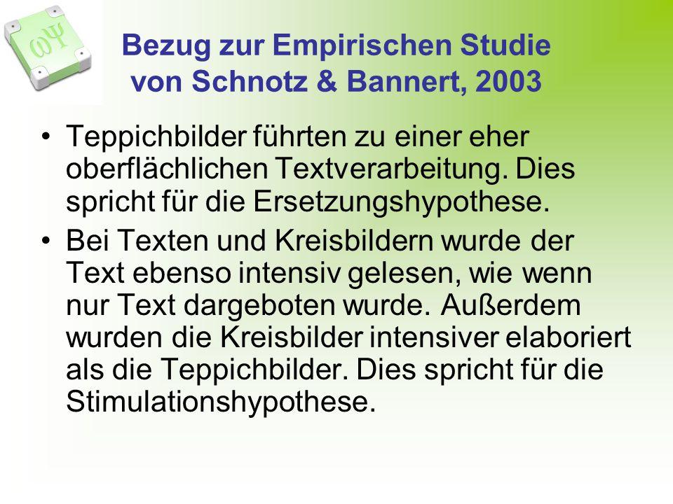 Bezug zur Empirischen Studie von Schnotz & Bannert, 2003