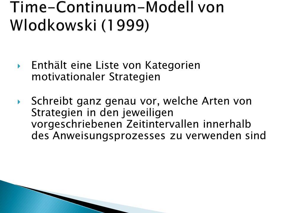 Time-Continuum-Modell von Wlodkowski (1999)