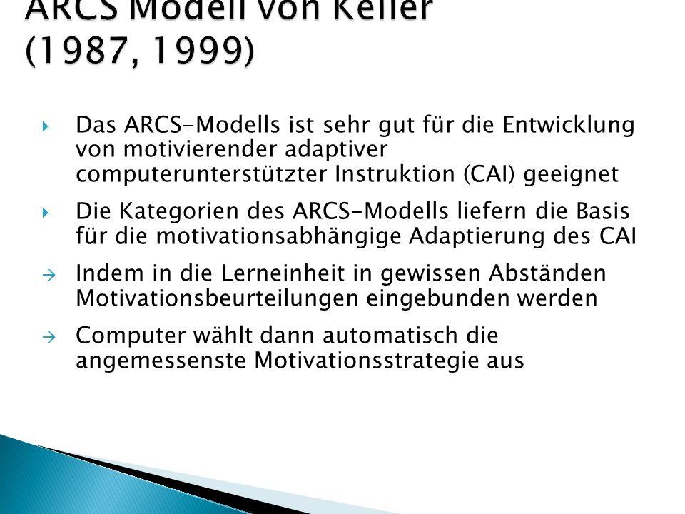 ARCS Modell von Keller (1987, 1999)