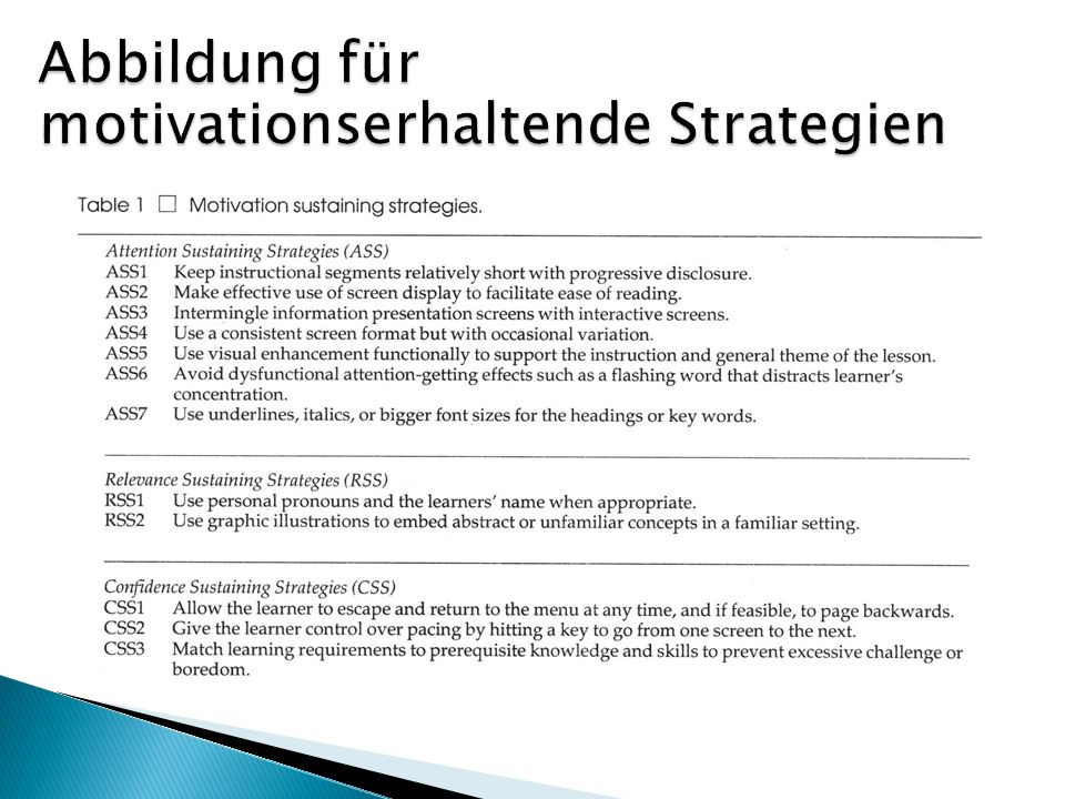 Abbildung für motivationserhaltende Strategien