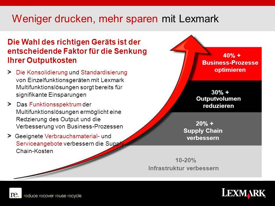 Weniger drucken, mehr sparen mit Lexmark