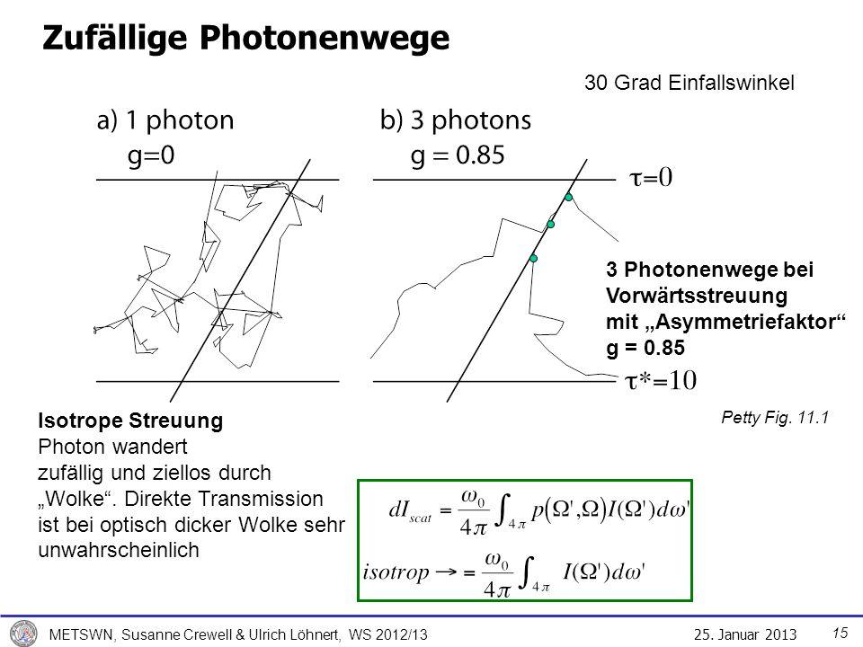 Zufällige Photonenwege