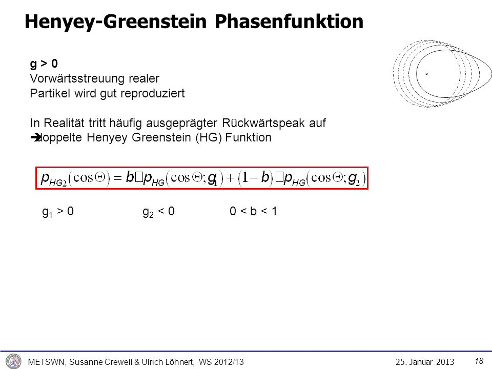 Henyey-Greenstein Phasenfunktion