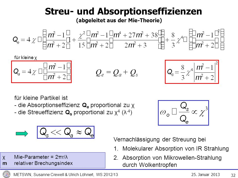 Streu- und Absorptionseffizienzen (abgeleitet aus der Mie-Theorie)