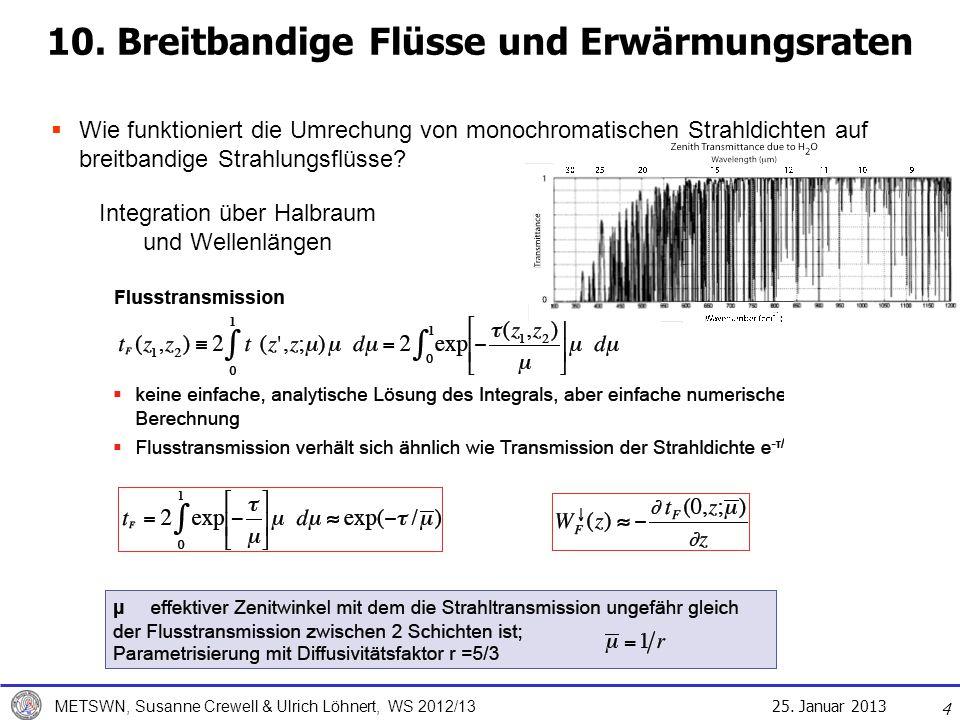 Integration über Halbraum und Wellenlängen