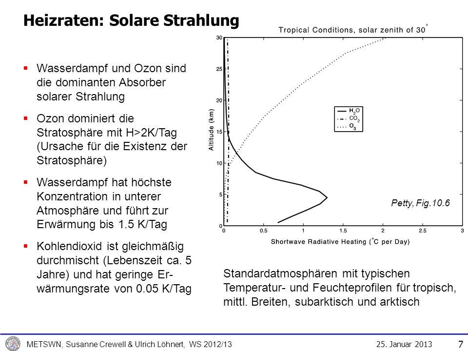 Heizraten: Solare Strahlung