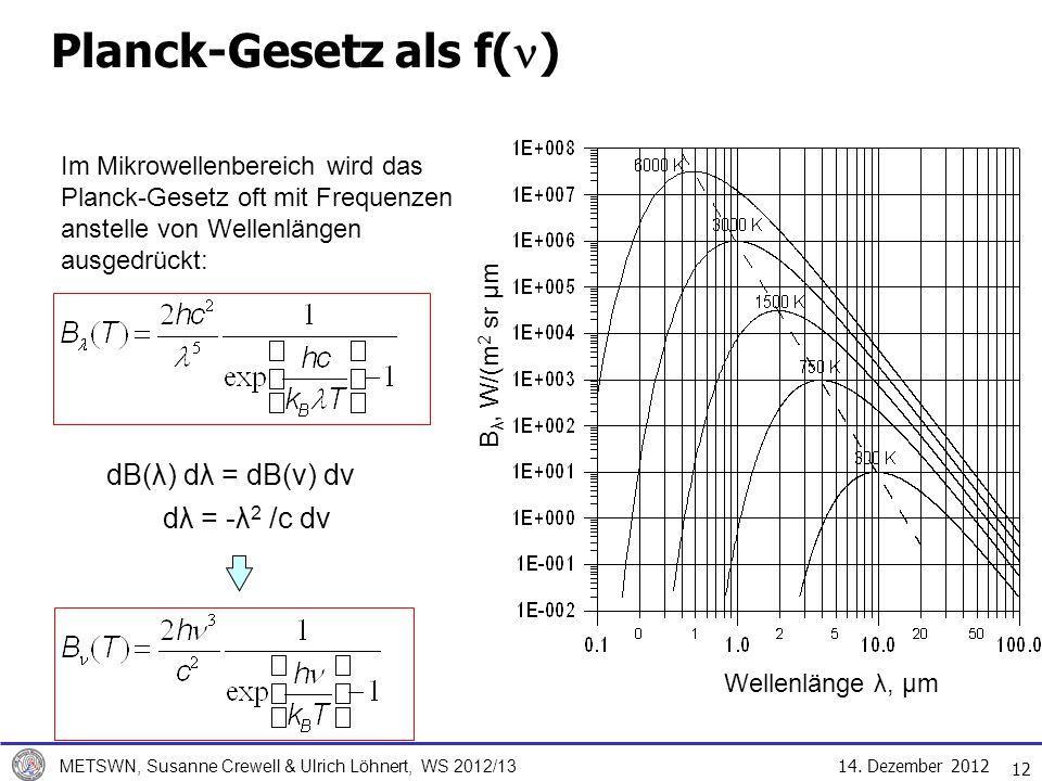 Planck-Gesetz als f()