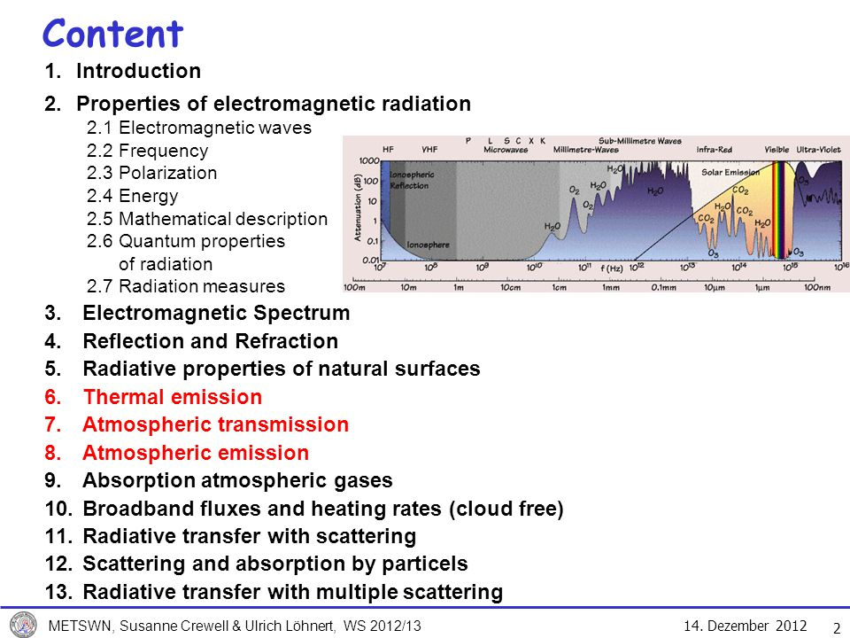 Content 1. Introduction 2. Properties of electromagnetic radiation