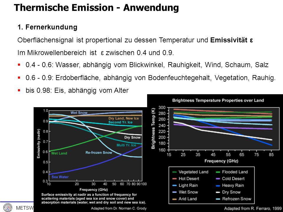 Thermische Emission - Anwendung