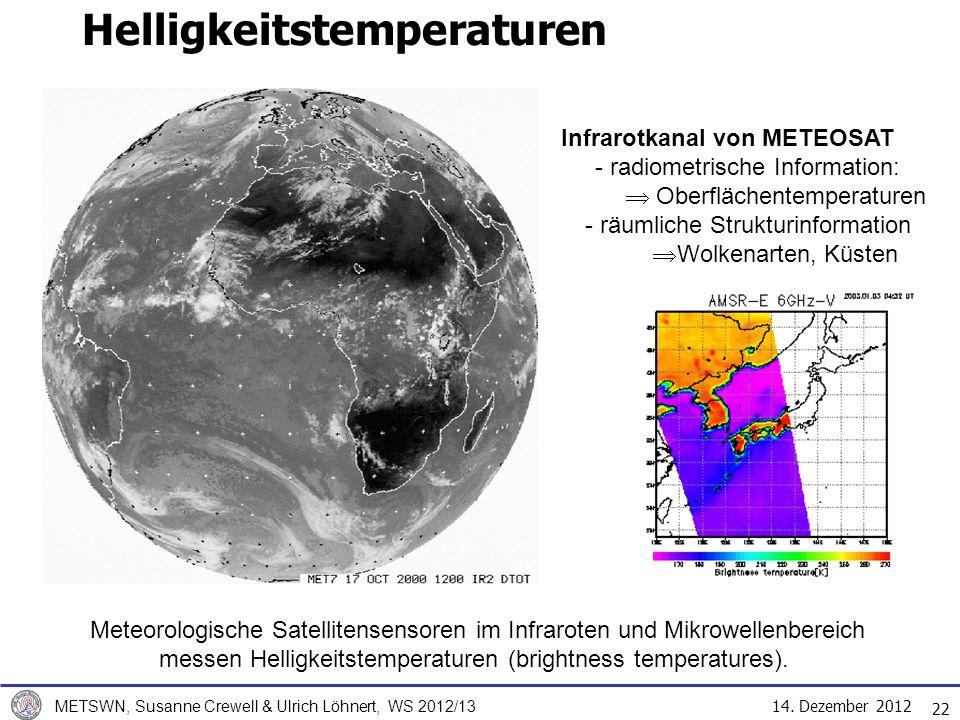 Helligkeitstemperaturen