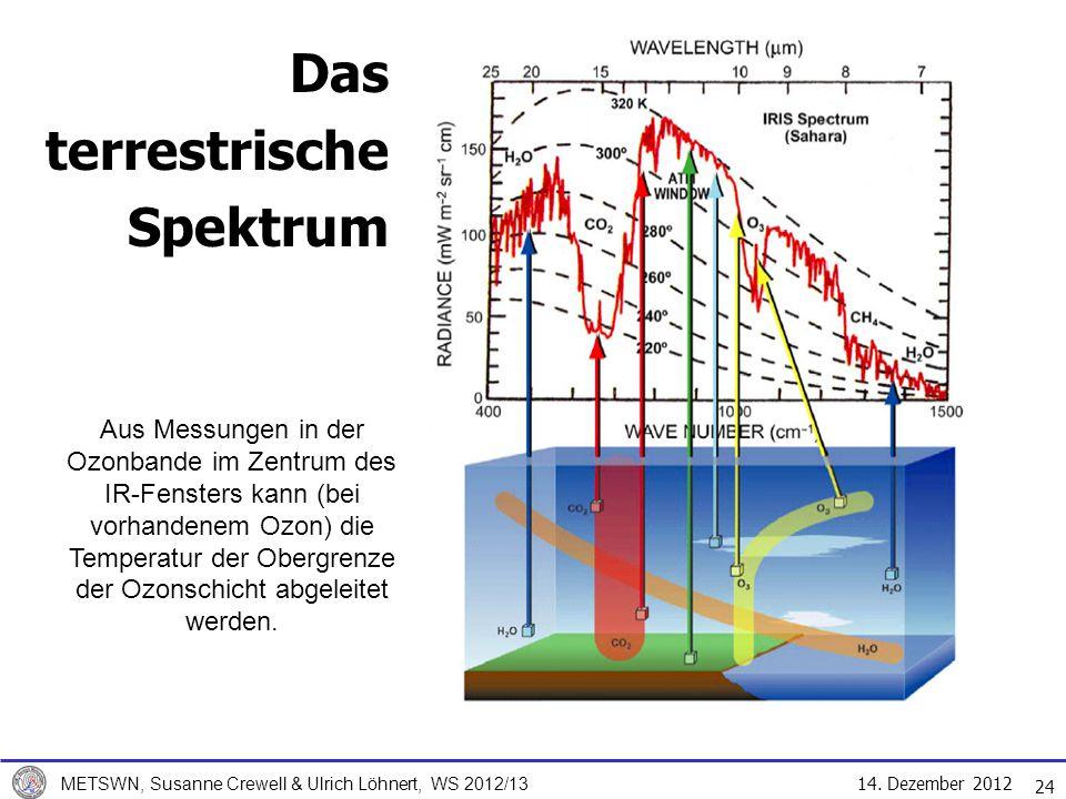 Das terrestrische Spektrum