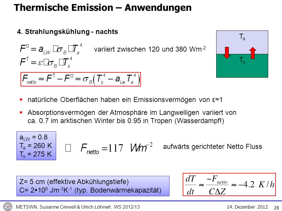 Thermische Emission – Anwendungen
