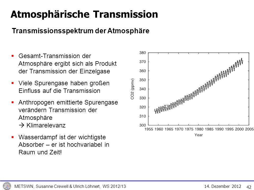 Atmosphärische Transmission