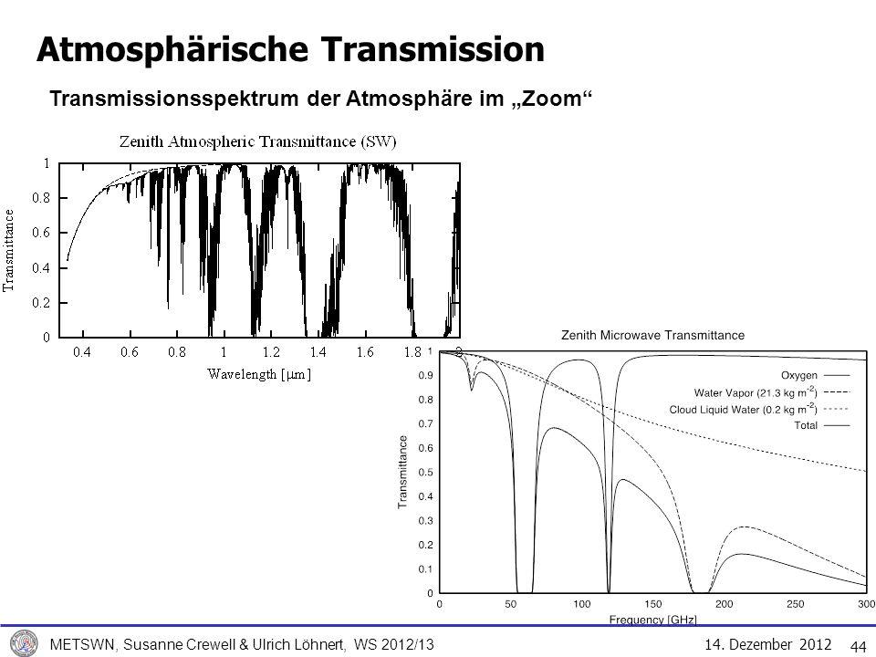 """Transmissionsspektrum der Atmosphäre im """"Zoom"""