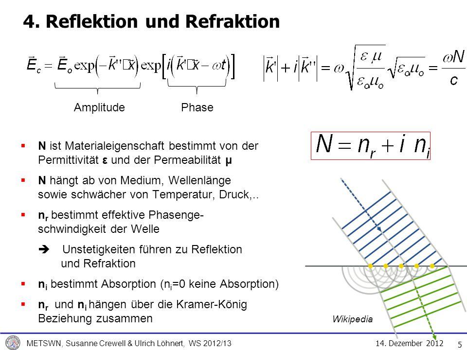 4. Reflektion und Refraktion