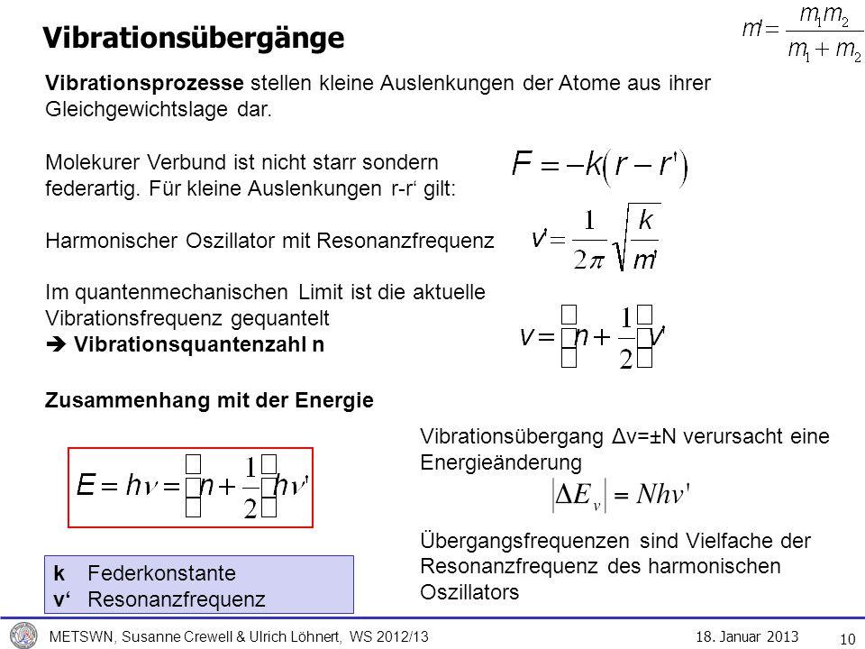Vibrationsübergänge Vibrationsprozesse stellen kleine Auslenkungen der Atome aus ihrer Gleichgewichtslage dar.