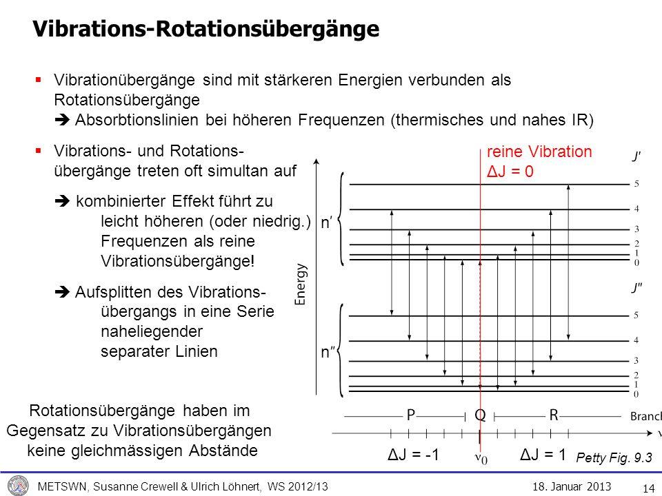 Vibrations-Rotationsübergänge