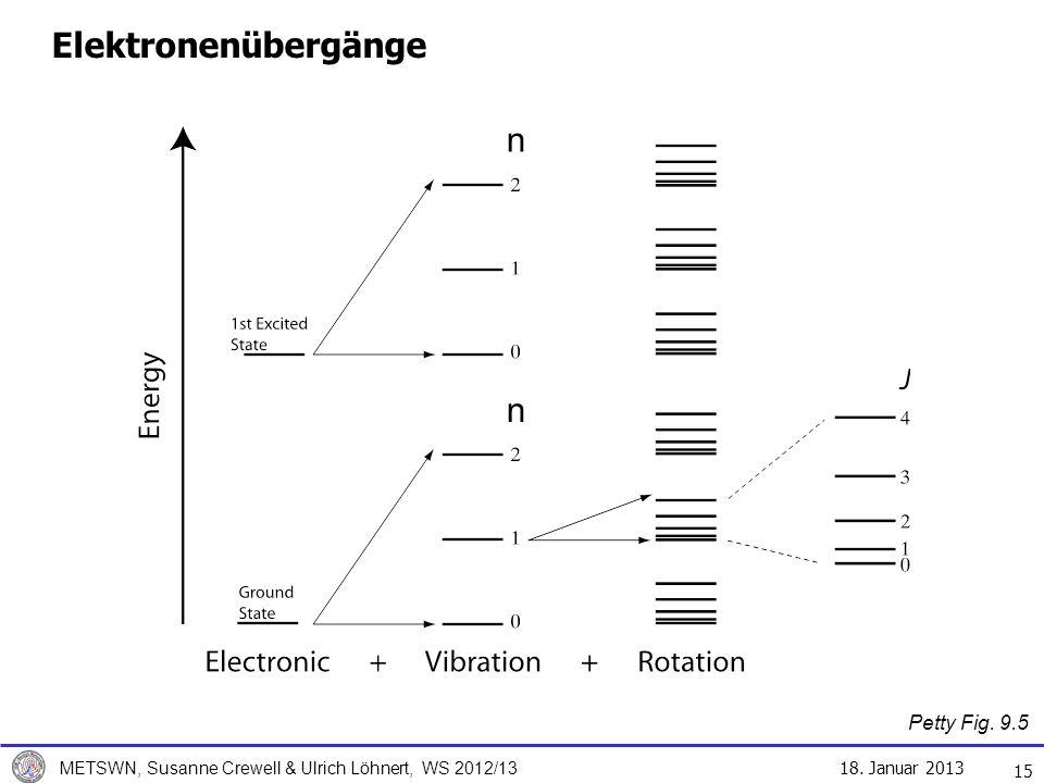 Elektronenübergänge n n Petty Fig. 9.5