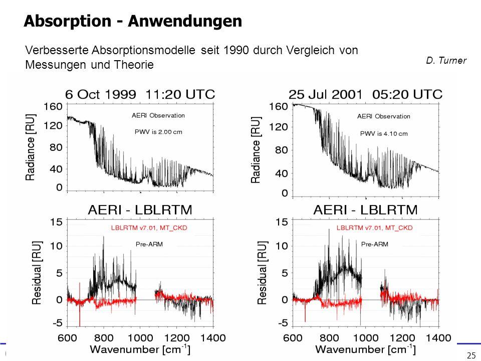 Atmosphärische Strahlung, Susanne Crewell, SS 2008