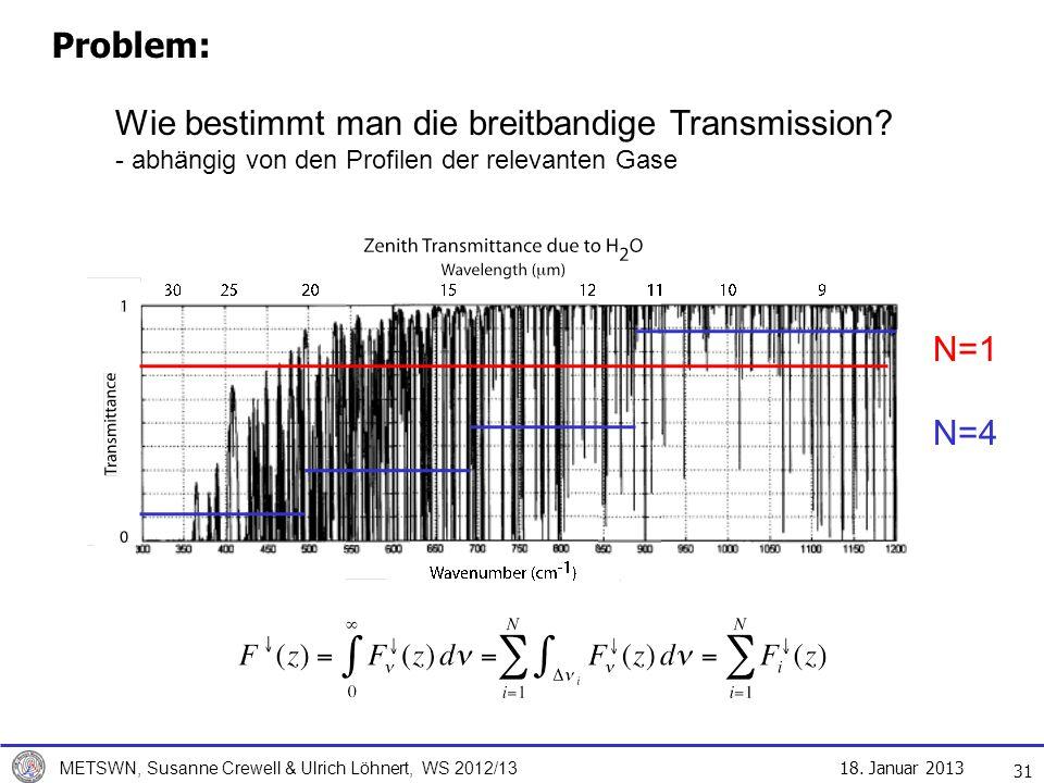 Problem: Wie bestimmt man die breitbandige Transmission - abhängig von den Profilen der relevanten Gase.
