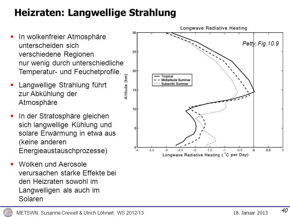 Heizraten: Langwellige Strahlung