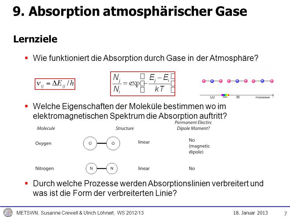 9. Absorption atmosphärischer Gase