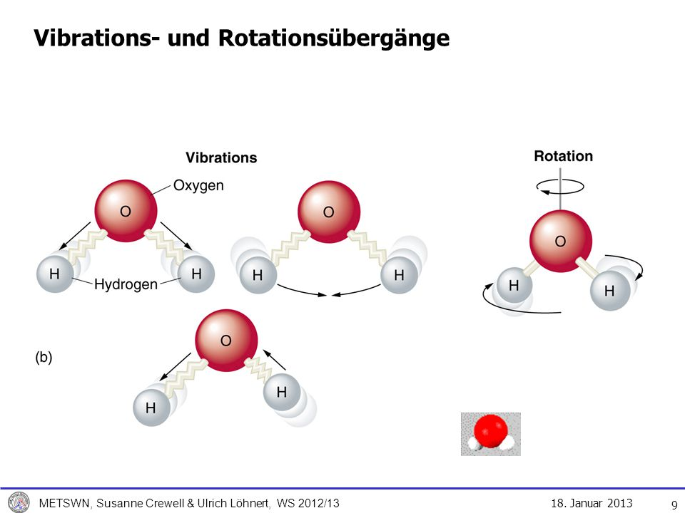 Vibrations- und Rotationsübergänge