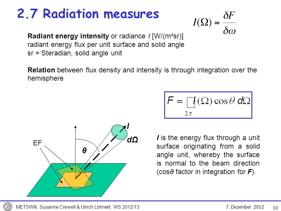 2.7 Radiation measures I dΩ θ