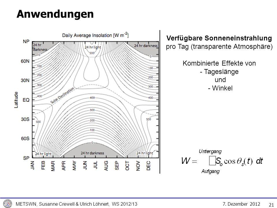 Anwendungen Verfügbare Sonneneinstrahlung pro Tag (transparente Atmosphäre) Kombinierte Effekte von - Tageslänge.