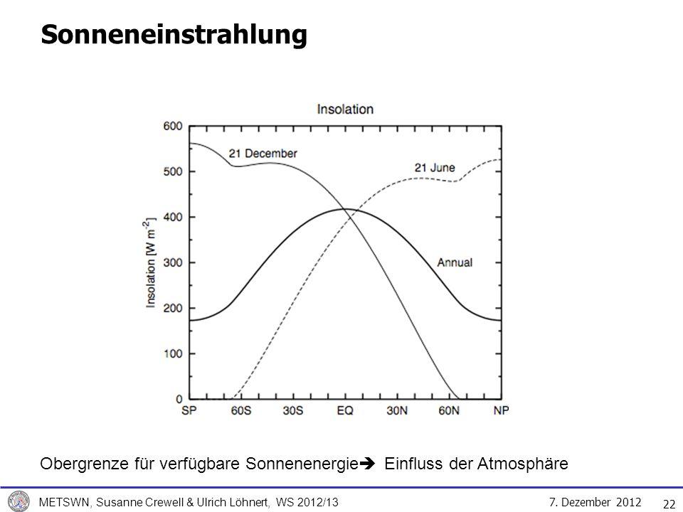 Obergrenze für verfügbare Sonnenenergie Einfluss der Atmosphäre